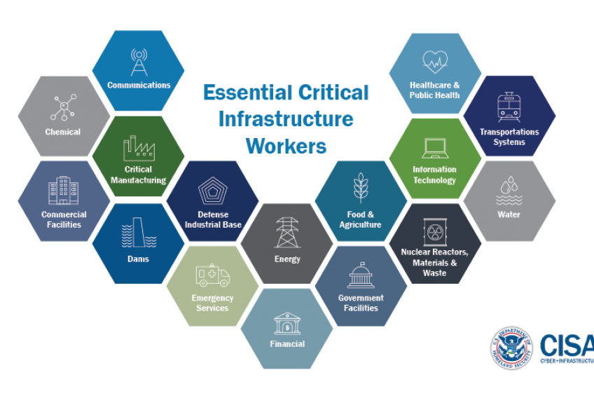 A picture of CISA CYBER INFRASTRUCTURE IDENTIFIES ESSENTIAL CRITICAL WORKERS